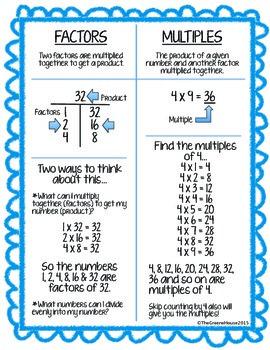Factors And Multiples Anchor Chart Learning Math Grade 6 Math Homeschool Math