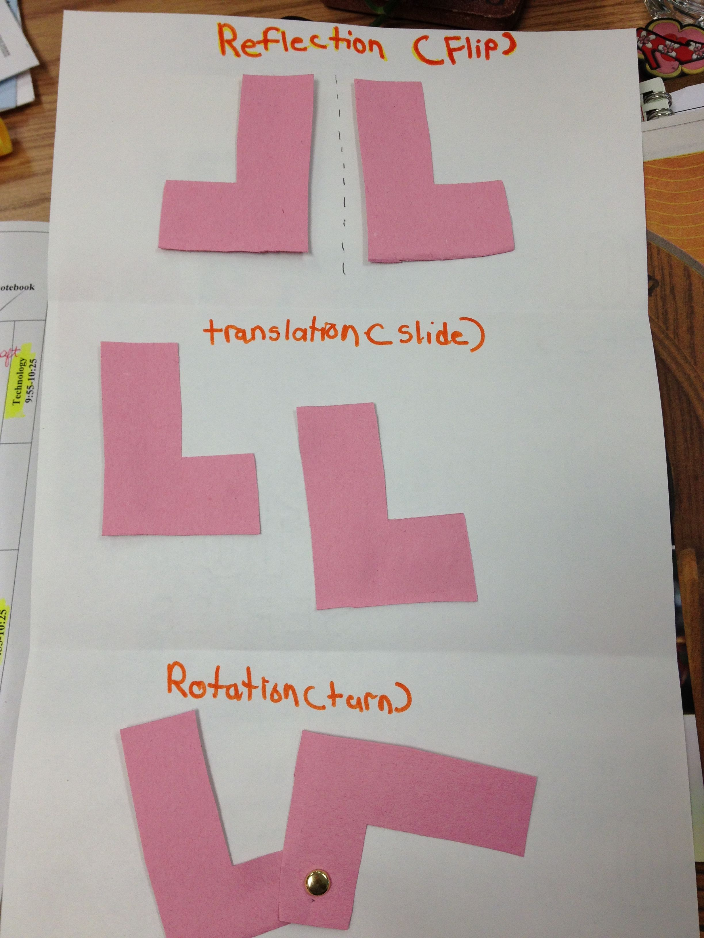 Teaching Translations Rotations And Reflections With