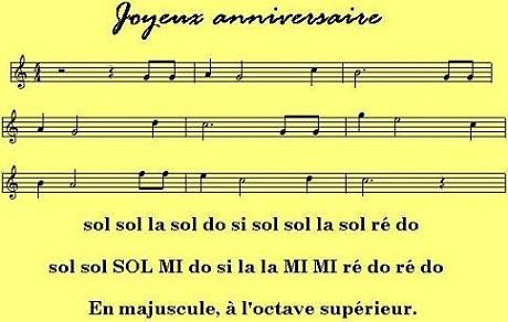 Piano tablature piano facile gratuite : 1000+ ideas about Partition Joyeux Anniversaire on Pinterest