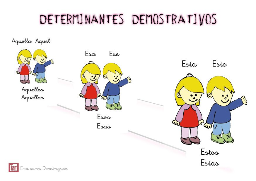 http://www.primerodecarlos.com/SEGUNDO_PRIMARIA/marzo/Unidad5/actividades/actividades_una_a_una/lengua/demostrativo.swf