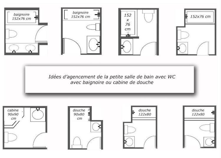 agencement salle de bain de 2 5 m comment ma triser le petit espace peque os espacios. Black Bedroom Furniture Sets. Home Design Ideas