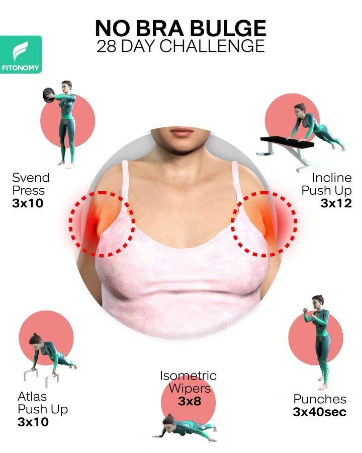 """Home Workout App on Instagram: """"No bra bulge challenge 💥  Most women get sensitive about the annoying bulge that peeks out of the sides of a bra.  We have chosen the best…"""""""