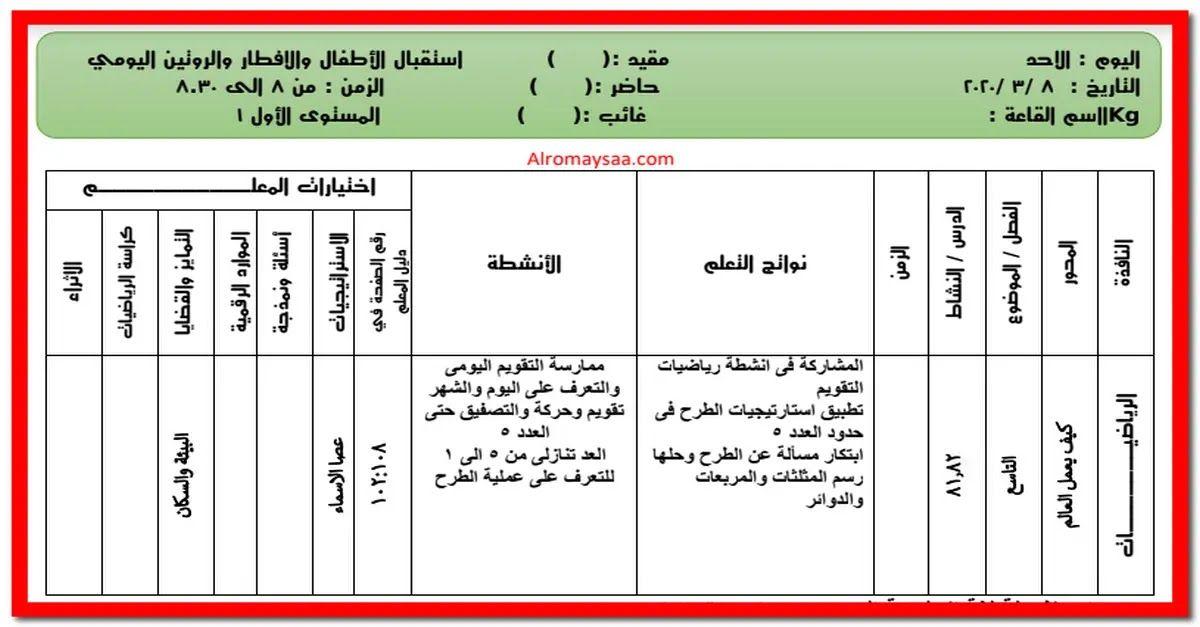 شبكة الروميساء التعليمية تحضير المستوى الاول كى جى 1 من الاحد 8 مارس الى ال Periodic Table Boarding Pass