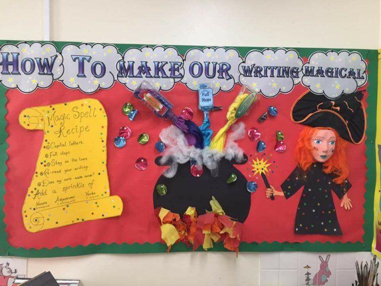 Top 25 inspirational classroom display ideas Classroom