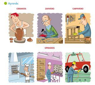 Materias Primas Y Productos Elaborado Oficios Y Profeciones Tecnologia Para Ninos Actividades Infantiles