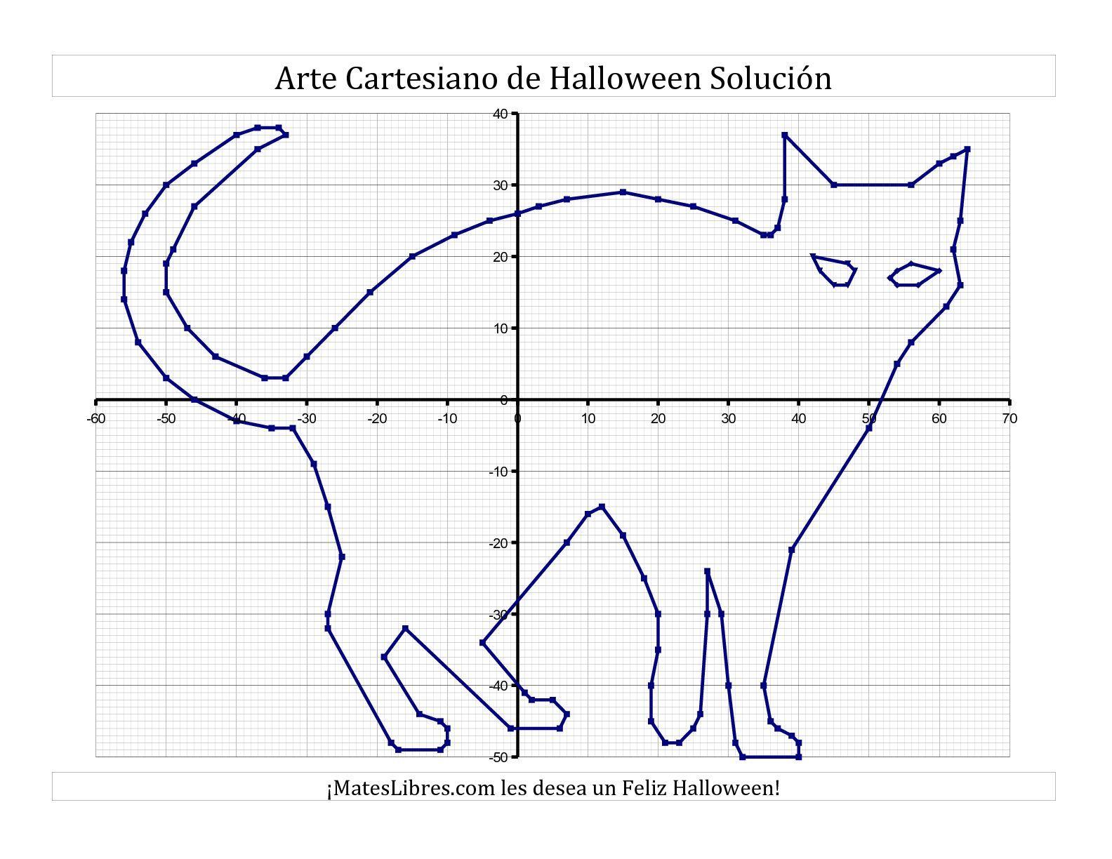 La Arte Cartesiano de Halloween -- Gato Hoja de Ejercicio de ...