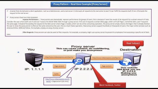 JAVA EE: Proxy Design pattern - Real Time Example [Proxy Server