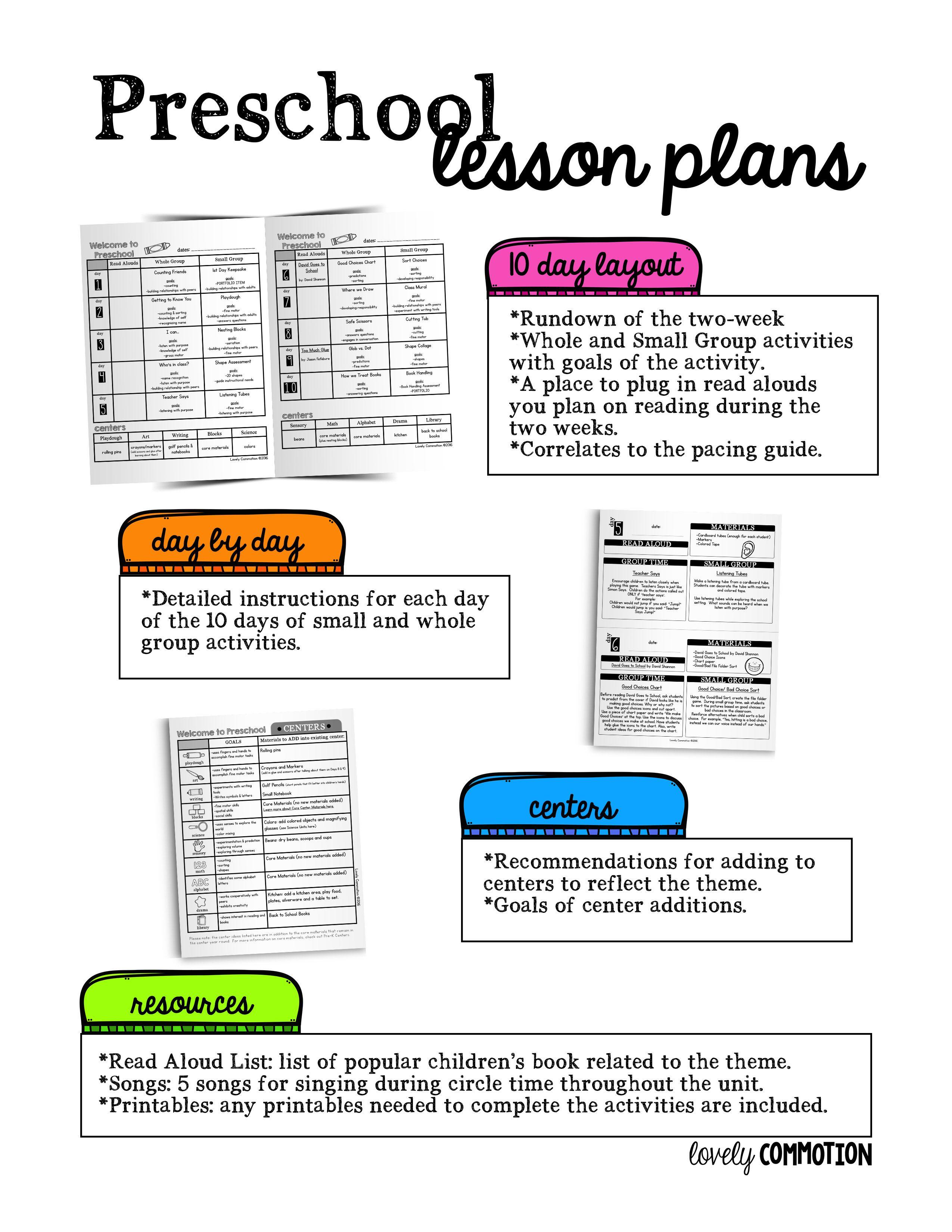Preschool Transportation Lesson Plan Kindergarten Lesson Plans Kindergarten Lesson Plans Template Kindergarten Lessons [ 3300 x 2550 Pixel ]
