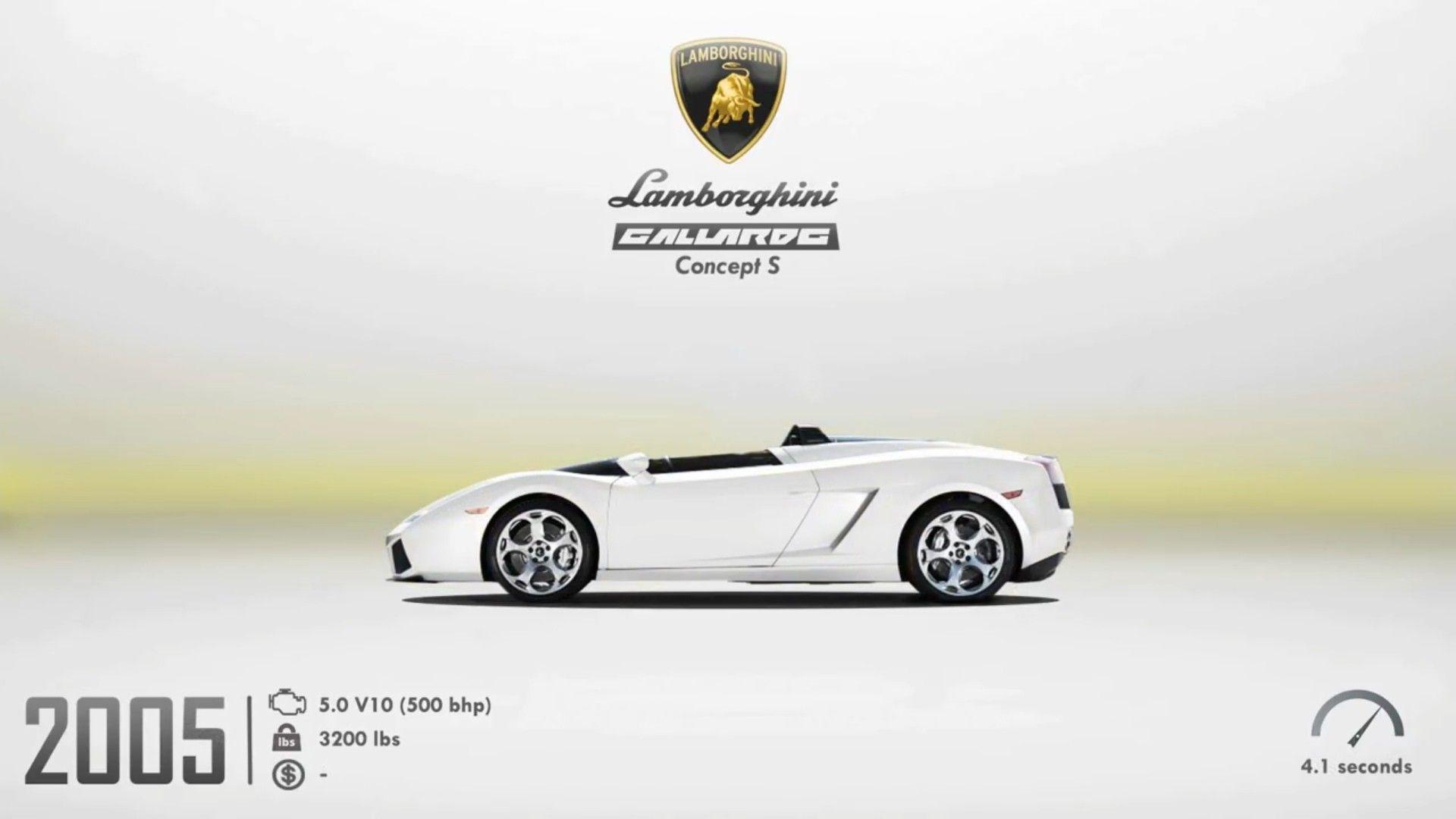 Lamborghini Gallardo Concept S Lamborghini Gallardo Lamborghini Lamborghini Huracan
