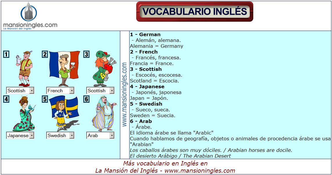 Vocabulario En Ingles De Nacionalidades Vocabulario En Ingles Vocabulario Vocabulario Ingles Espanol