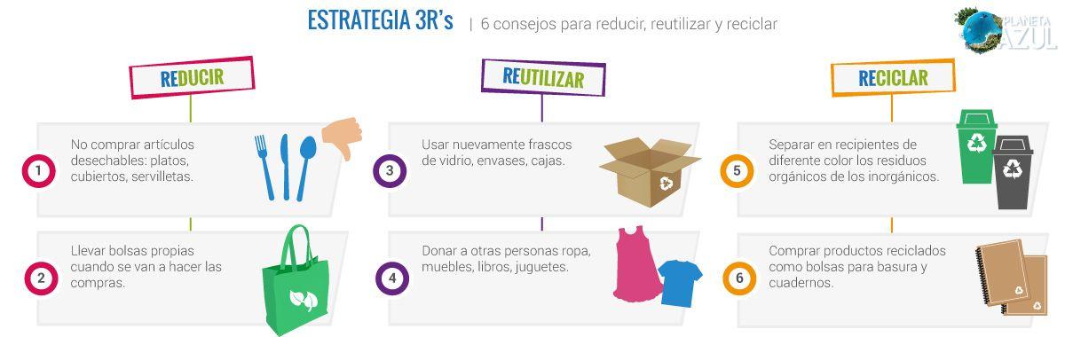 6 consejos para reducir reutilizar y reciclar tips planeta azul pinterest - Consejos de reciclaje ...