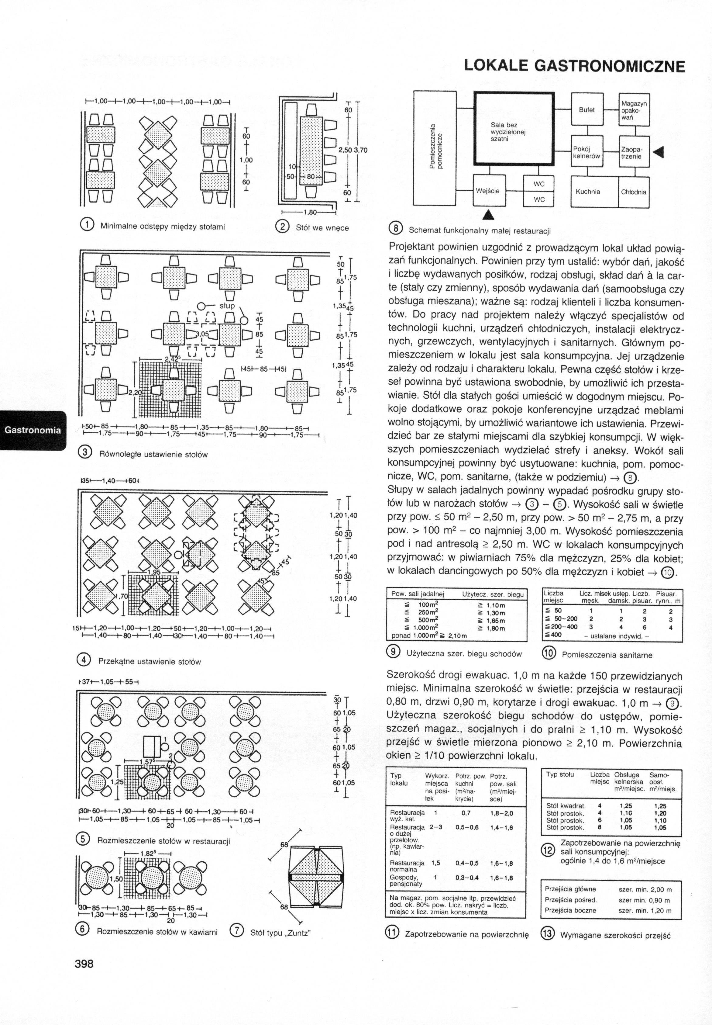 Neufert S 398 Bullet Journal Journal Diagram