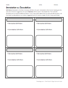 Printables Connotation And Denotation Worksheets 1000 images about connotation and denotation on pinterest english popular language
