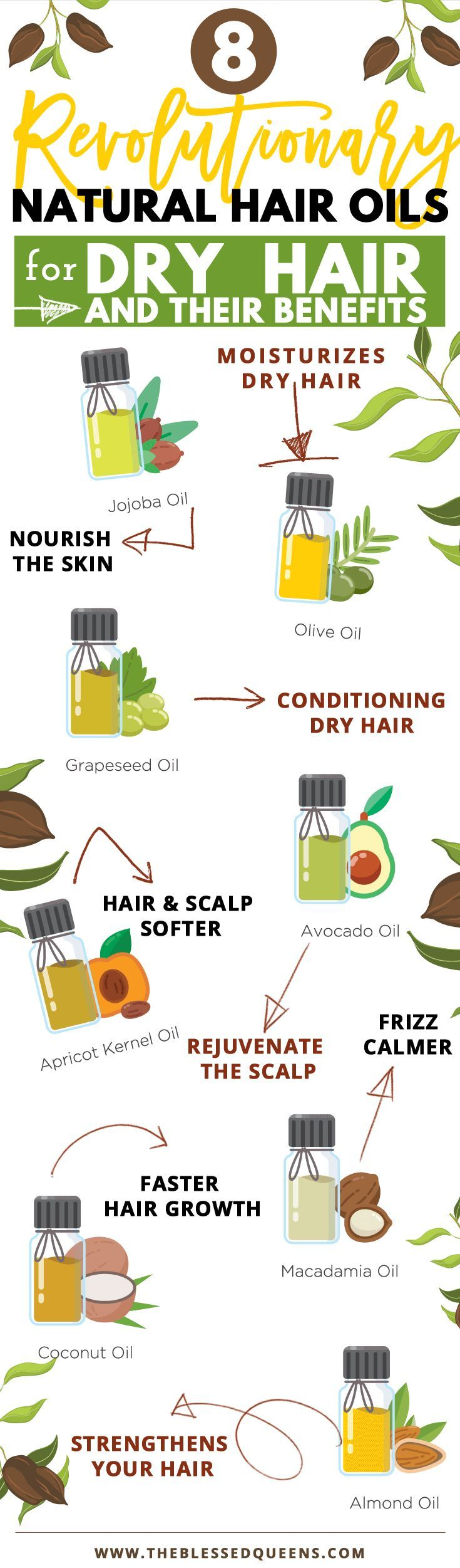 8 Revolutionary Natural Hair Oils for Dry Hair & Their Benefits #naturalhairupdo