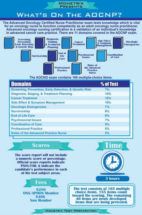 Wondering what is on the AOCNP test? The Advanced Oncology Certified ...