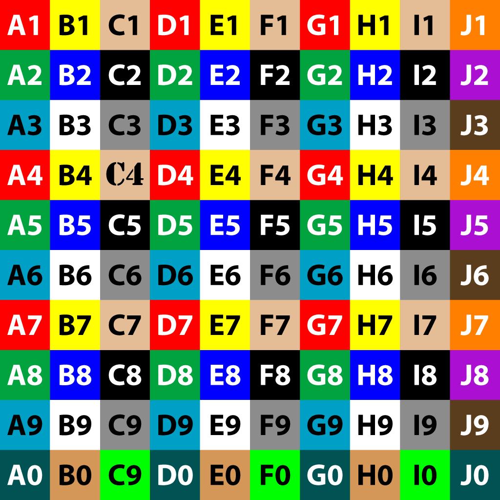 Uv Checker Texture