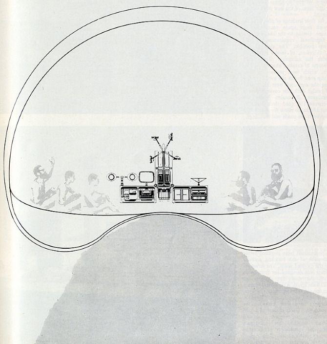 Reyner Banham. Architectural Design 39 January 1969: 48 ...