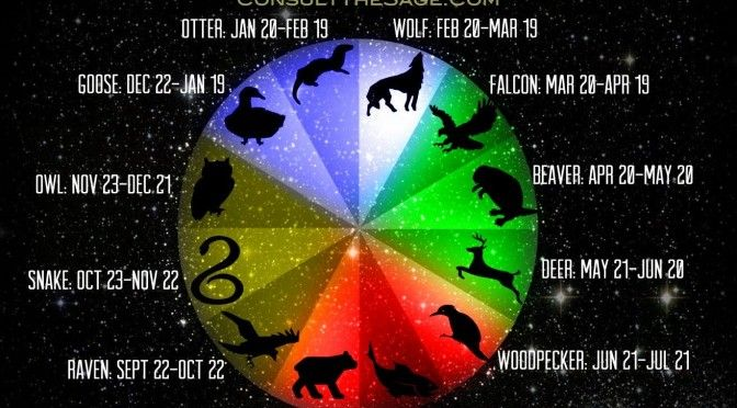 What Your Native American Zodiac Symbol Means Spirit Science