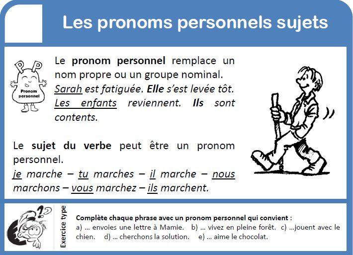 Les Pronoms Personnels Sujets Pronom Personnel Sujet Grammaire Ce2 Verbe Pouvoir