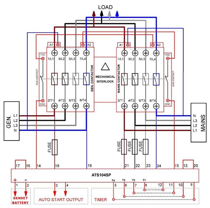 Automatic Transferred Switch (ATS) Circuit Diagram