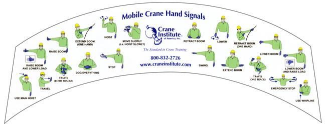 Mobile Crane Hand Signal Hard Hat Decal Hard Hat Decals Hand Signals Crane