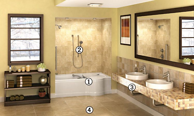Features Of An Aging In Place Universal Design Bath Universal Design Pinterest Bath Ada