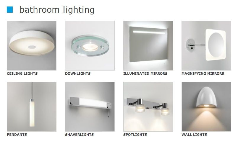 Iluminación de baños. Una marca especializada líder mundial ...