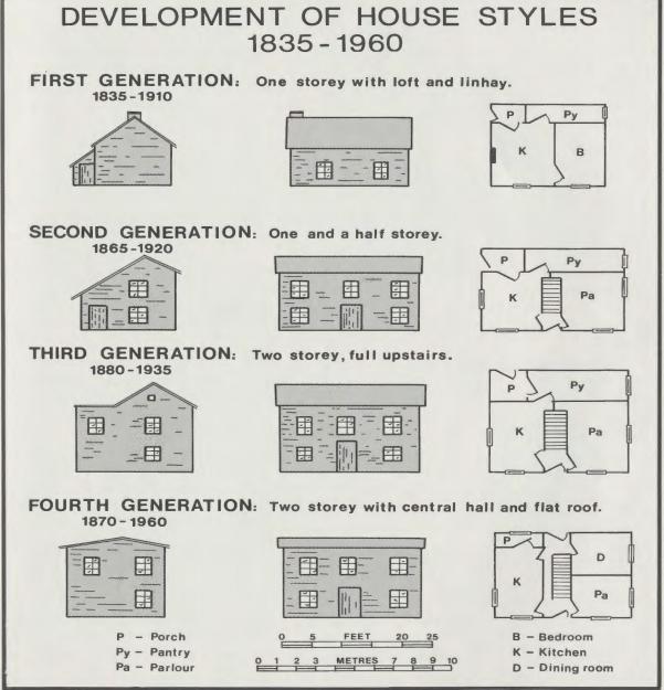 Image Result For Saltbox House Newfoundland Saltbox Houses House Styles House Plans