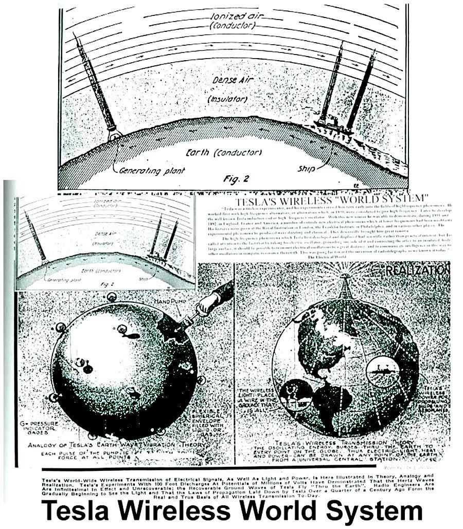 638dec733c6 Energia Livre e Gratuita - Os Projetos de Nikola Tesla .