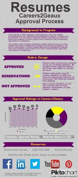 resumes careers2geaux approval
