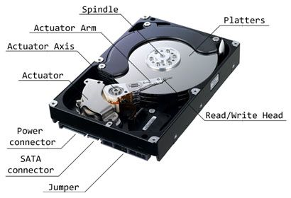 Wd Hdd Firmware Repair Tool Standard Repair Firmware Data
