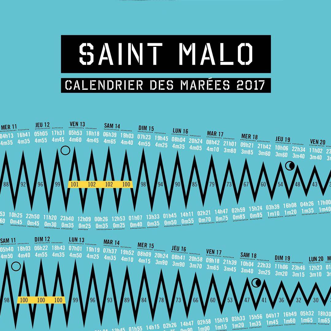 Décoration utile pour le littoral breton, zone de marée de Saint