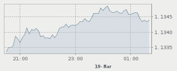 Major stock indices dailyfxhttps www.dailyfx.com forex amp