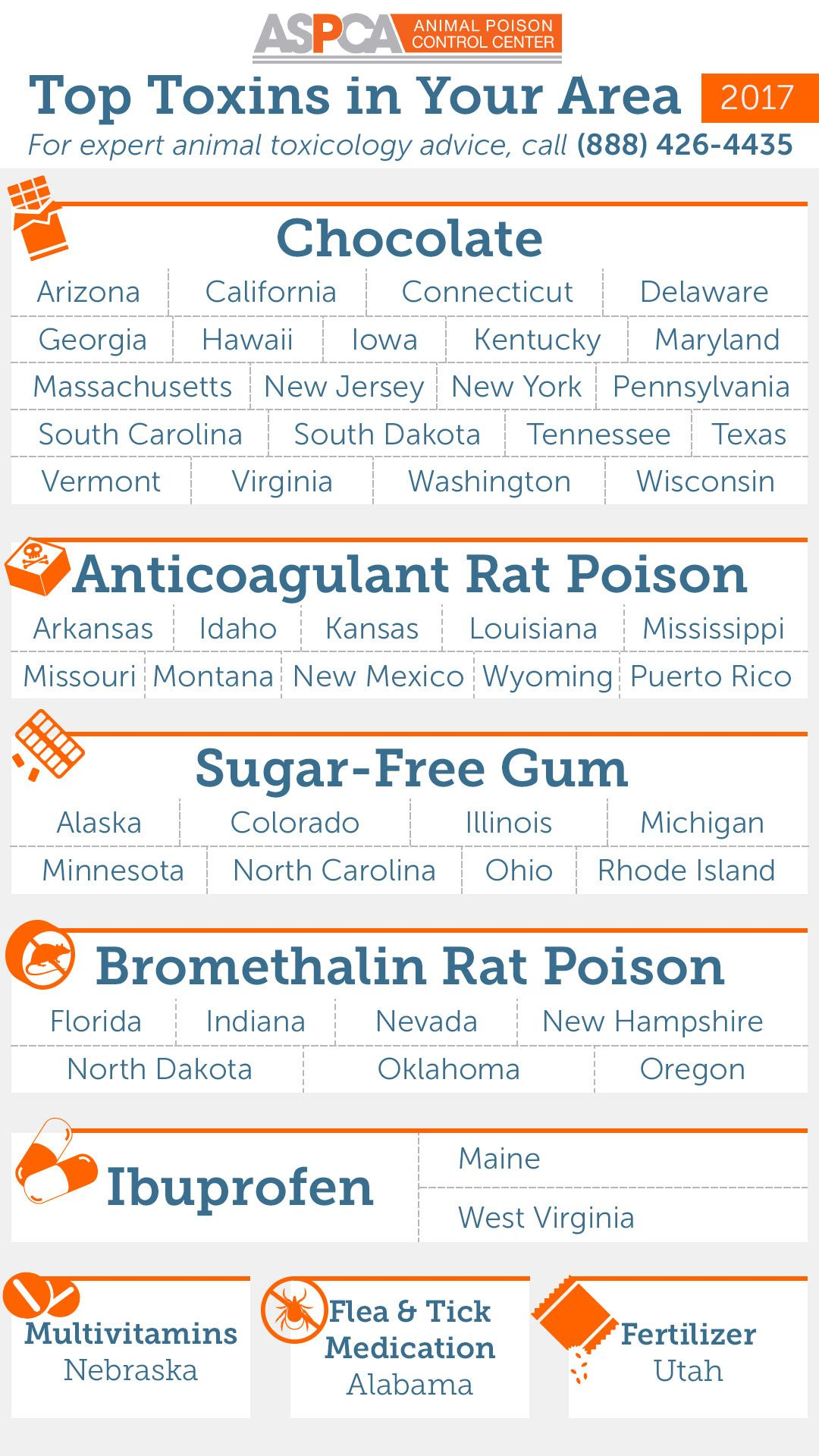 Find Out Which Pet Toxins Are Most Common In Your Area Vet Medicine Pets Poison Control