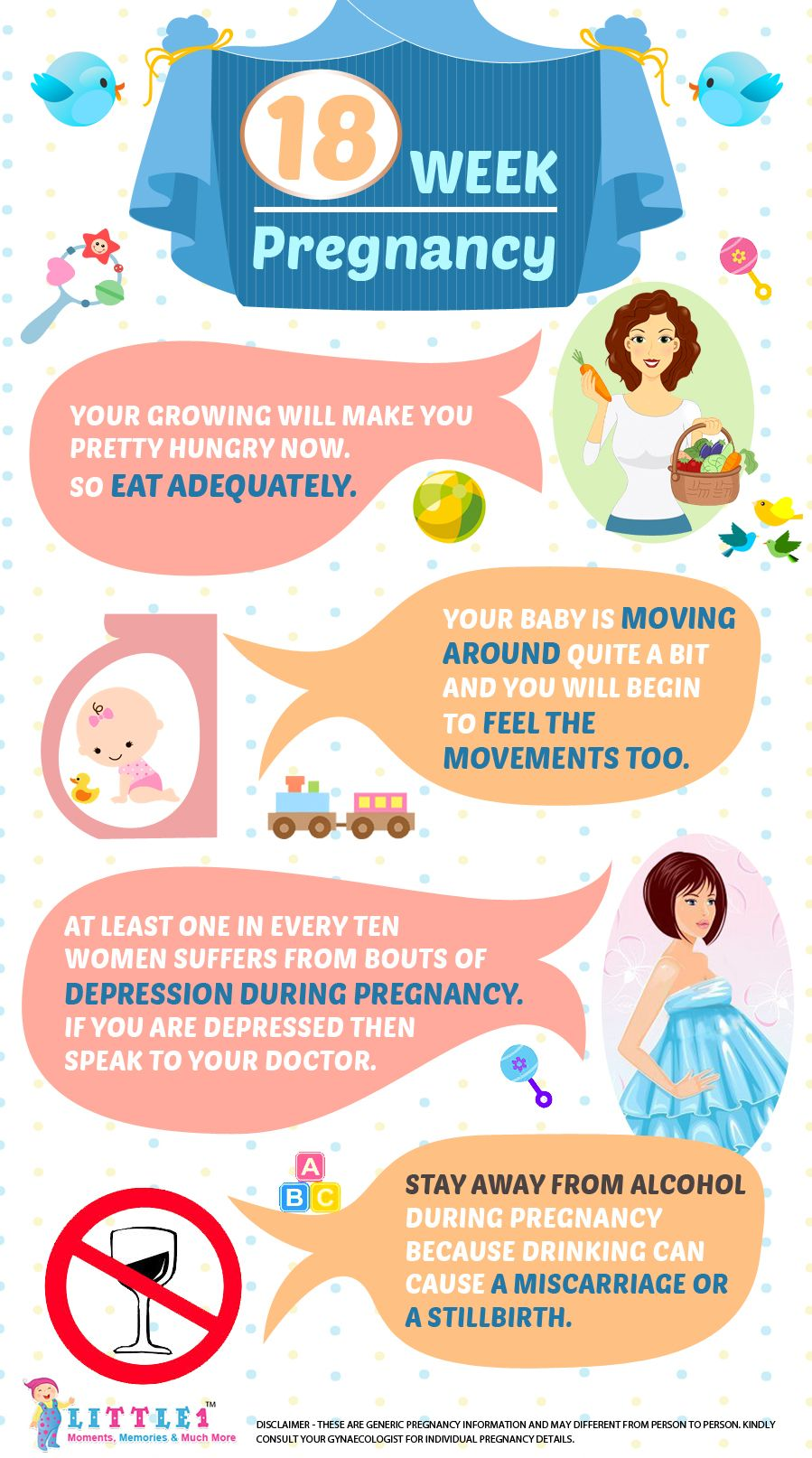 pregnancy charts
