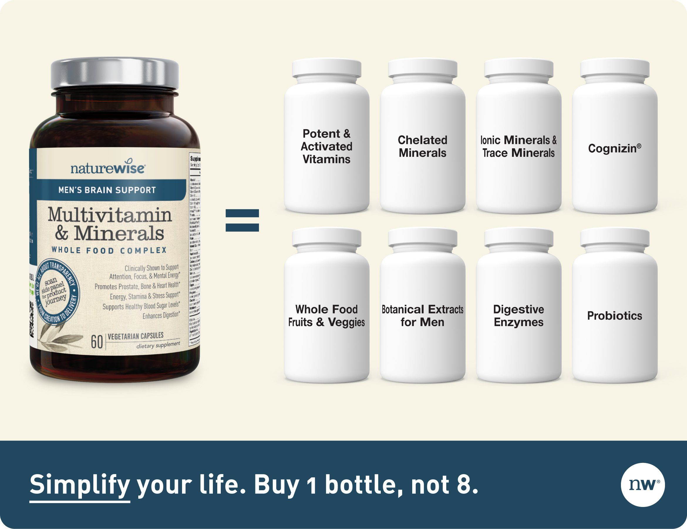 Naturewise whole food multivitamin for men whole foods