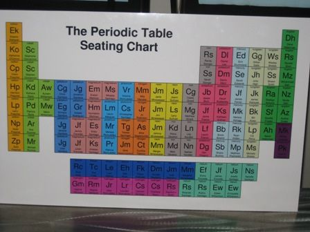 periodic table seating chart