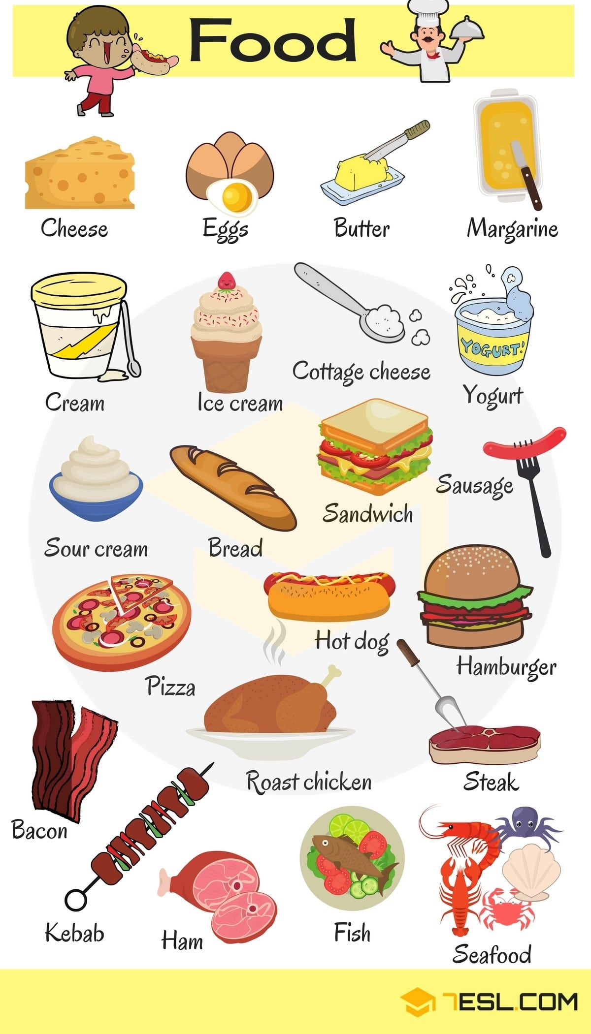 Types Of Food List Of Food Amp Drinks In English