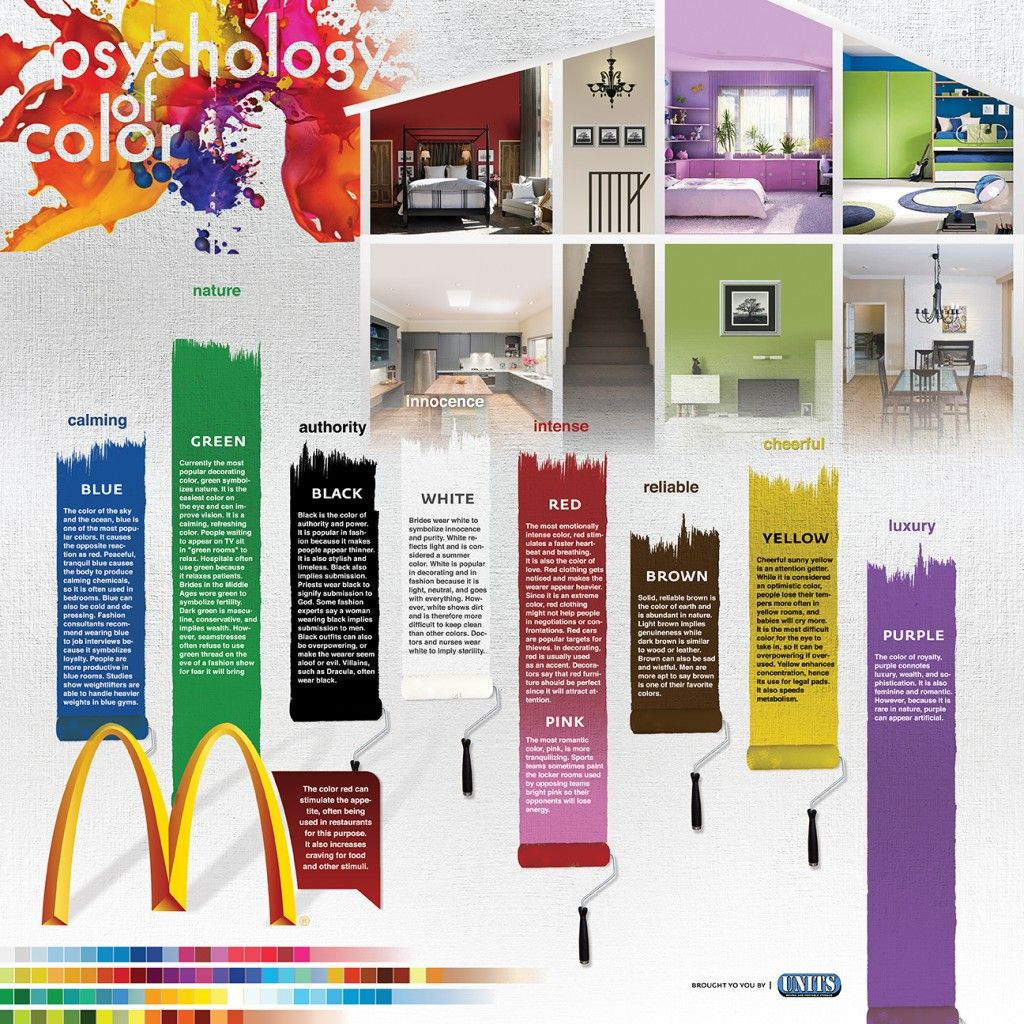 The Psychology of Color Infographic!