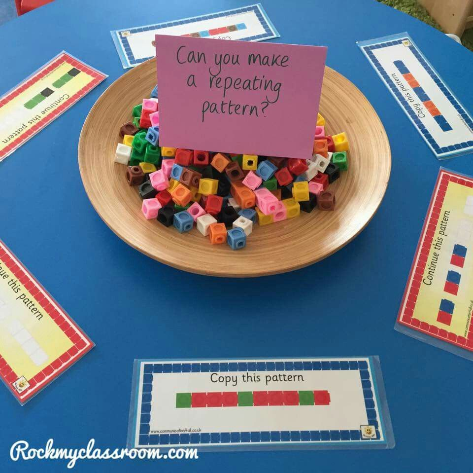 Repeating Patterns Number Pinterest