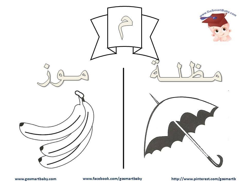 Smart Baby تلوين الحروف العربية حرف الميم م Arabic Alphabet Arabic Language Lettering Alphabet