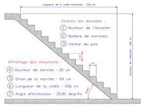 Calcul Des Escaliers Marche Escalier Fabriquer Escalier Bois