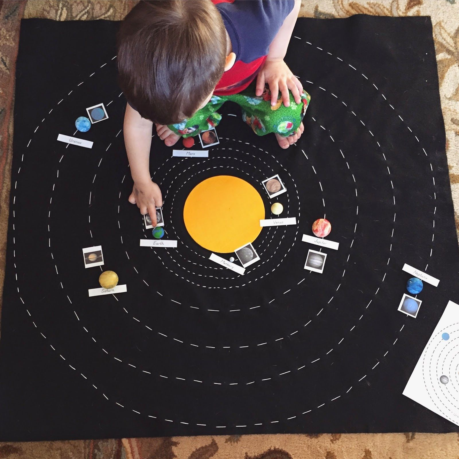 Diy solar system map with free printables montessori for Solar energy articles for kids