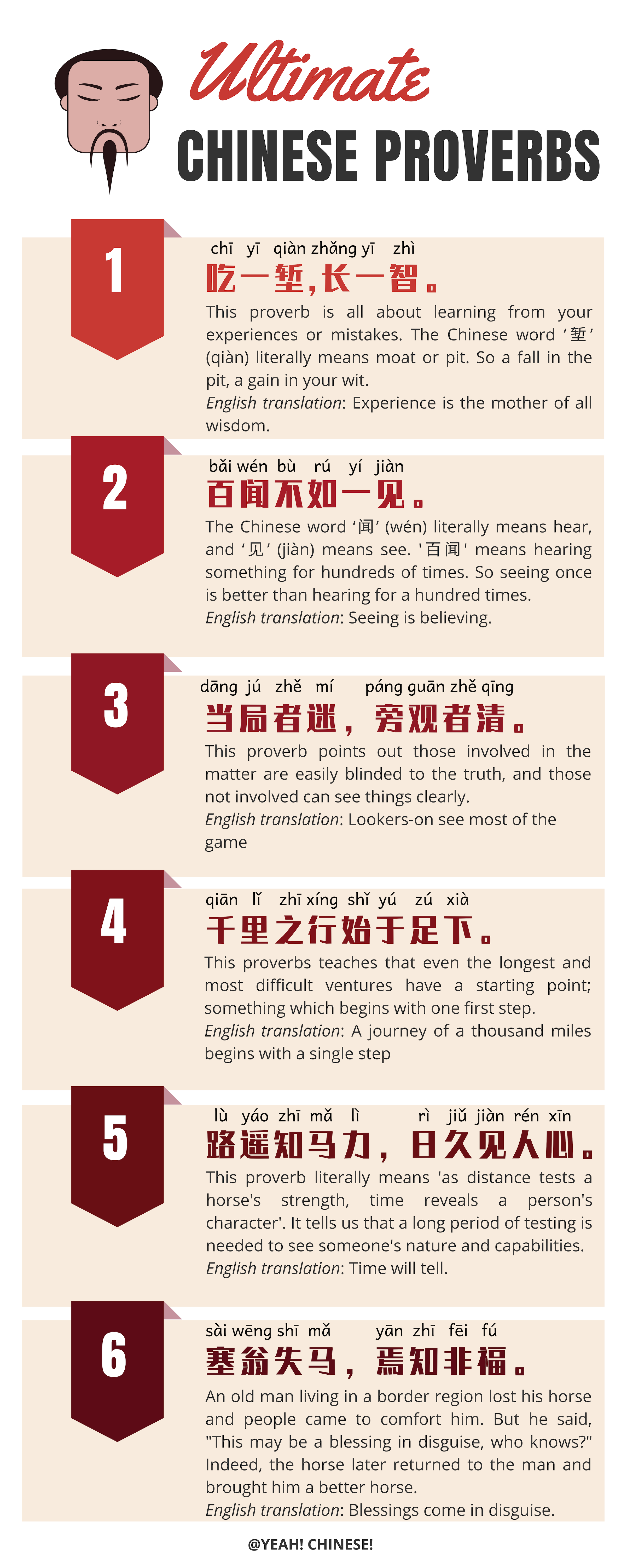 Ultimate Chinese Proverbs You Must Know