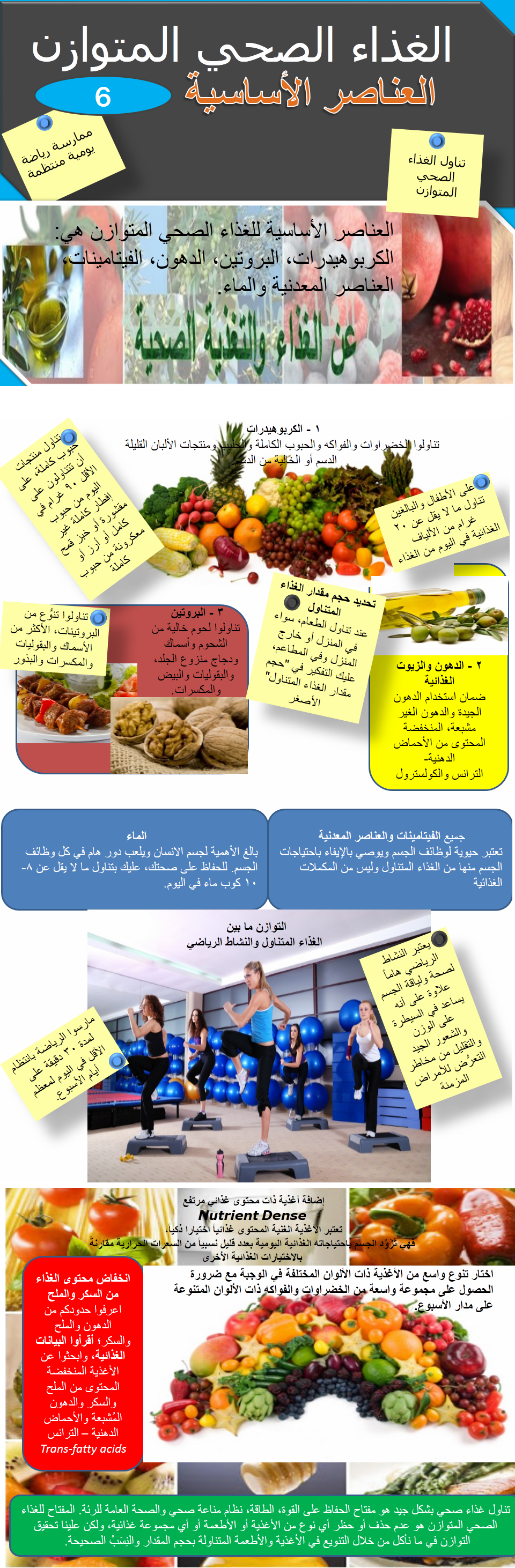 الغذاء الصحي المتوازن Healthy Balanced Diet My First Infographics In Arabic Healthy Balanced Diet Healthy Balance Balanced Diet