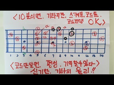 기타 로 배우는 음악 이론