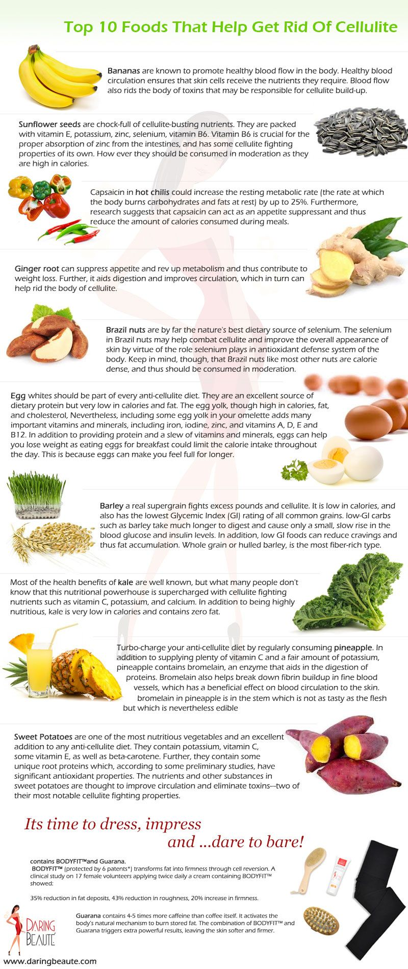 Most cellulite causing foods