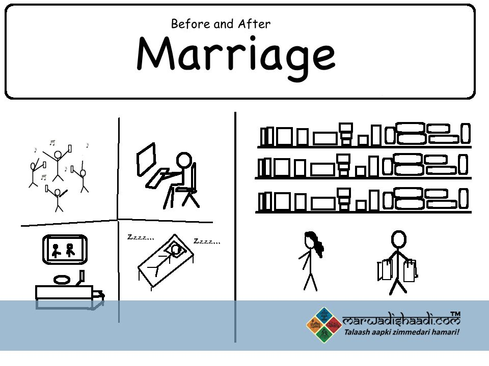 break off relationship images after and before marriage