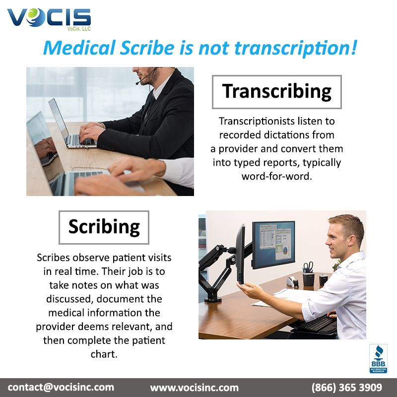 Medical Scribe services for Physicians KY, New Jersey, NYC