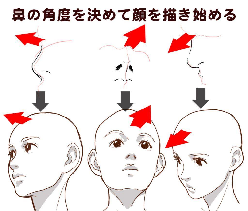 イラスト豆知識顔を描くコツ ビジネスアニメ Head2019
